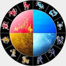 Quattro Elementi E Segni Zodiacali