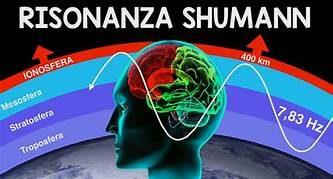 l'ottava cosmica risonanza Shumann